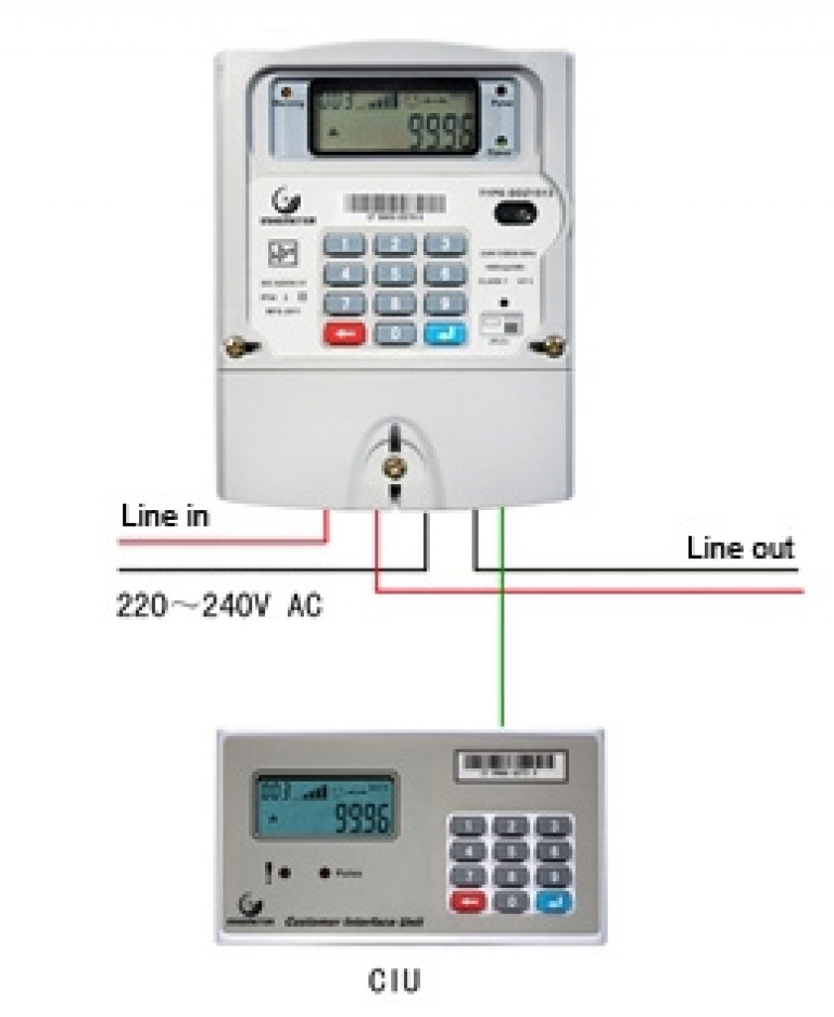 Communication Cable In Electric Meters : Single phase cable communication split keypad meter