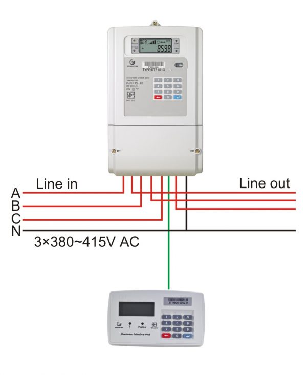 Three phase Split Meter(Cable Communication )